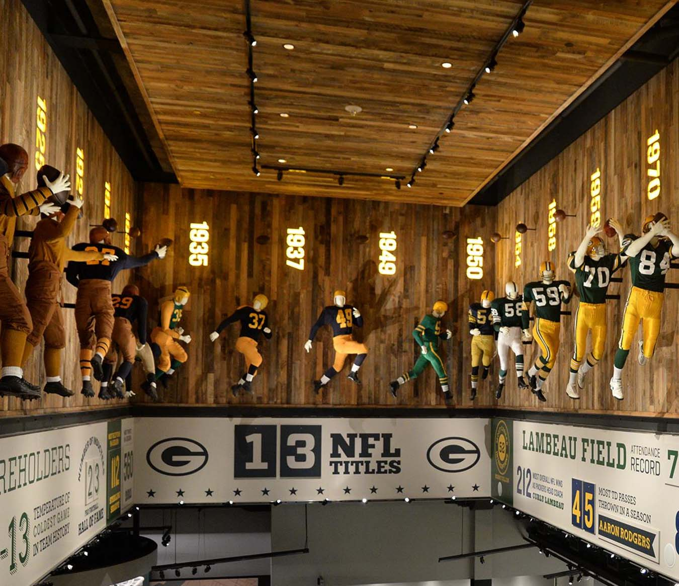 Things to Do in Green Bay - Green Bay Packers Hall of Fame